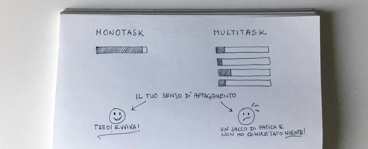 Multitasking o una cosa alla volta? Il test per capire come TU lavori meglio
